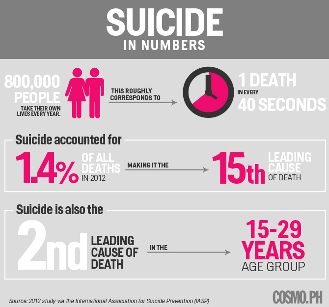 suicide-in-numbers2